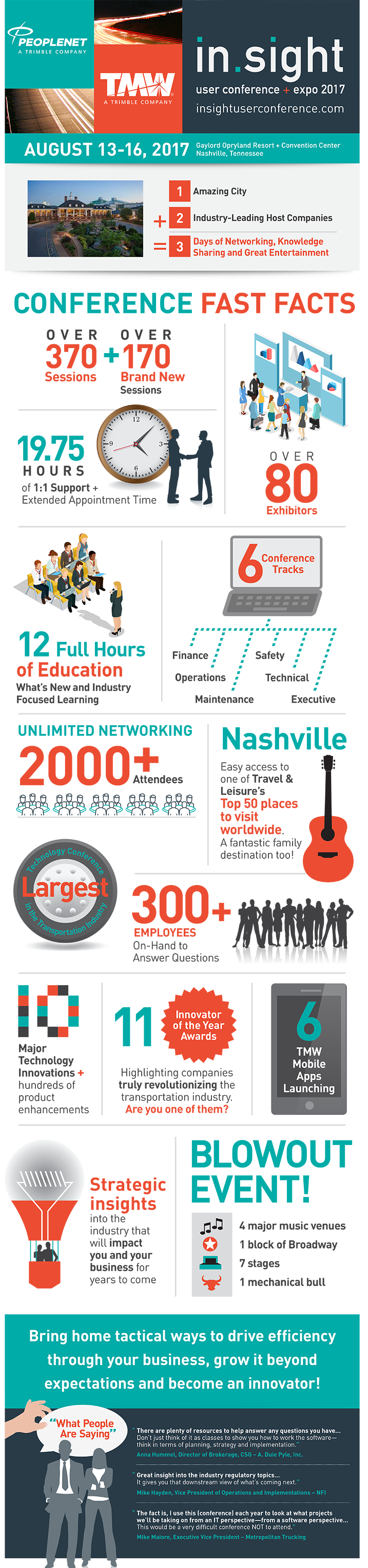 TMW_2017InsightConference_Infographic_v4-0505_crop.png
